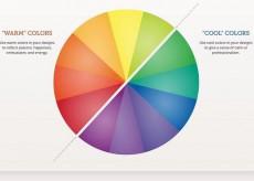 διακόσμηση: πως γίνονται τα χρώματα