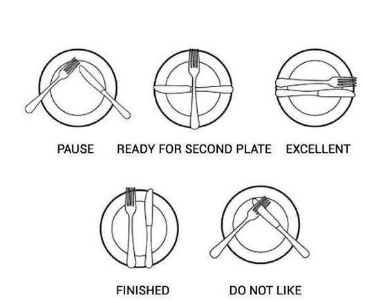 rdeco_dining etiquette